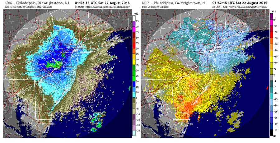 Left: This is the Base Reflectivity scan from the Fort Dix, New Jersey, NEXRAD station. Base Reflectivity is the lowest elevation scan (0.5 degree) and the colors represent the density of the objects being detected. Birds tend to fall in the 5 (light blue) to 30 (dark green) dBZ (decibel) range.  Right: This is the Radial Velocity image which gives us both the direction and speed (in knots) of the birds relative to the radar. Here we can see that the main axis is from the northeast to southwest, and the speed along that axis is between 20 and 36 knots. Since the winds that night were roughly 10 knots out of the northwest, we can easily conclude that this movement was dominated by birds. (Credit: David La Puma, Director of the Cape May Bird Observatory)