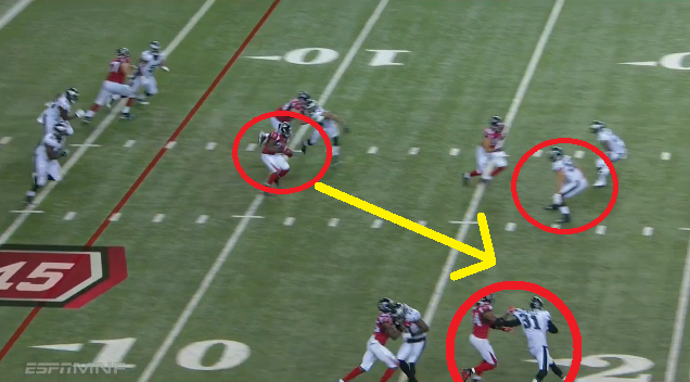 3rd and 15, Falcons RB Tevin Coleman picks up a first down. (Photo credit: NFL Game Rewind screen shot)