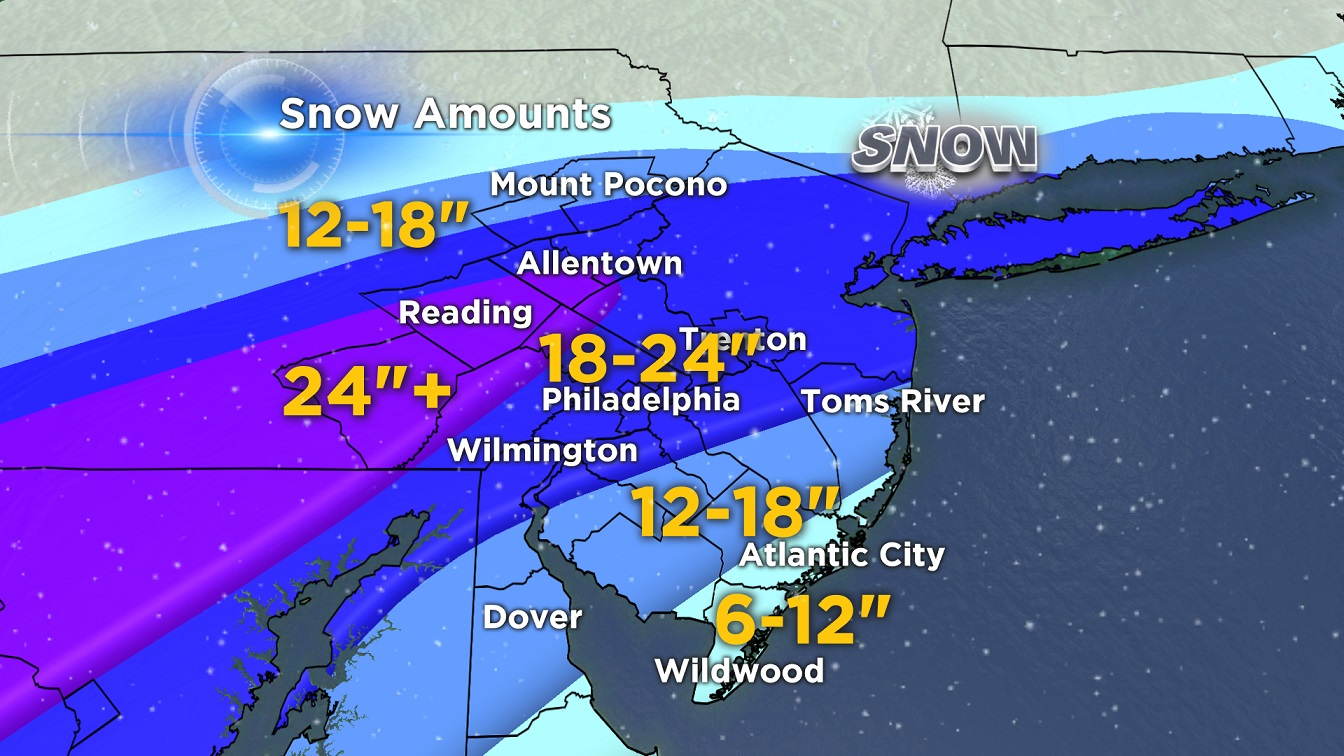 What To Expect Amounts - MAP