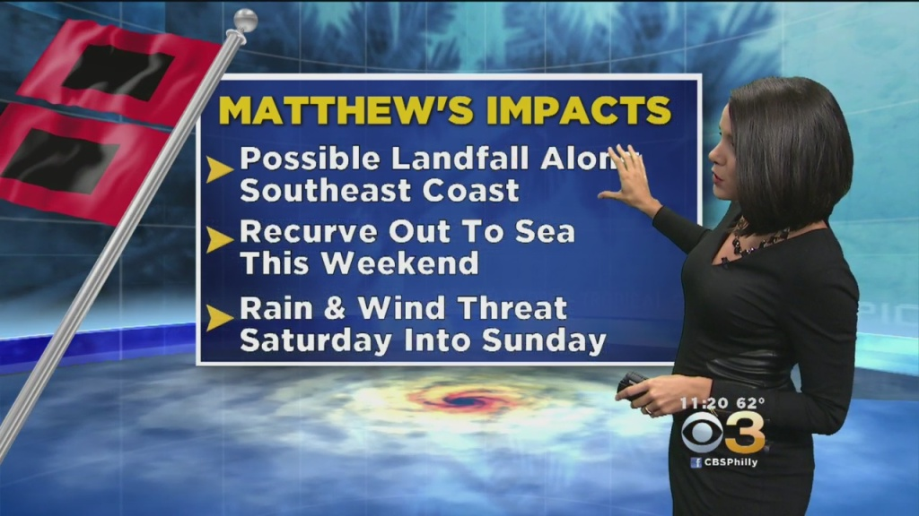 As Hurricane Matthew Moves Toward Florida, What Does It Mean