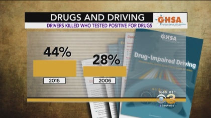 drugs and driving Fatal Drug Related Crashes Outpacing Deadly Accidents Involving Alcohol, Report Says