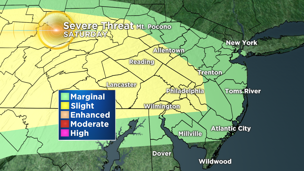 Severe Weather Chances Pop Up This Weekend – CBS Philly