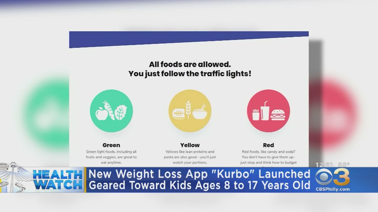 Critics Slam Weight Watchers For New App That Lets Children Track Their Food