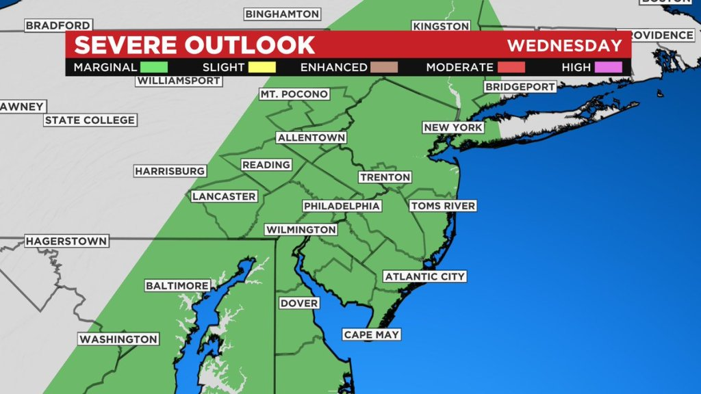 Philadelphia Wild Weather: Severe Thunderstorm Threat Wednesday Gives Way To Return To Winter
