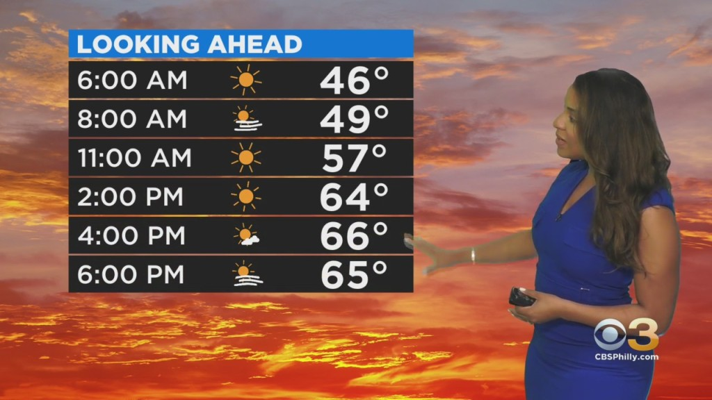 Philadelphia Weather: Sunny Skies, Light Breeze To Take Over Region Wednesday After Chilly Start
