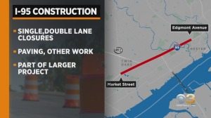 I-95 Rehab Project To Shut Down Some Lanes In Delaware County